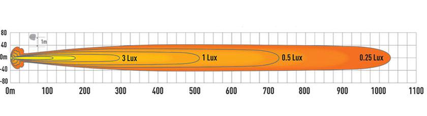 Lazer Triple-R 1000 Standard med posisjonslys lysbilde diagram