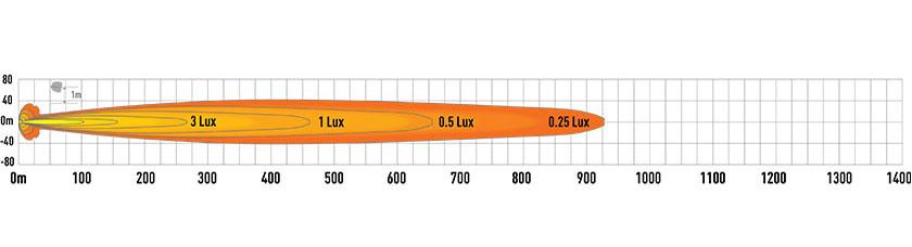 Lazer Triple-R 1000 Standard uten e-boost lysbilde diagram