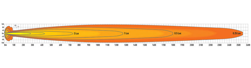 Lazer Triple-R 28 lysbilde diagram