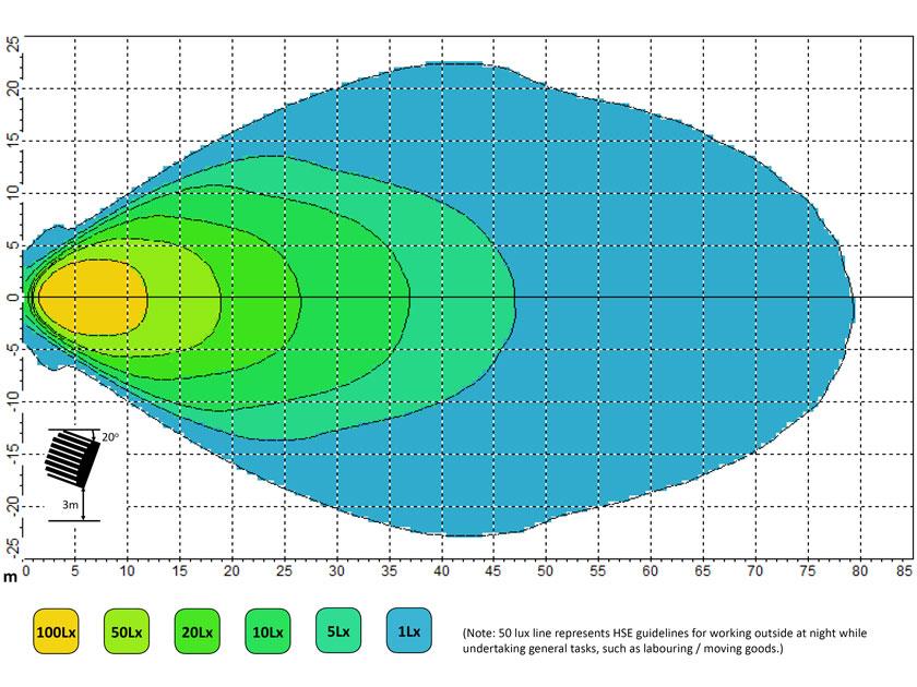Lazer Utility Gen2 45w lysbilde diagram