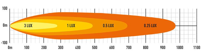 Lazer Linear 18 Elite lysbilde