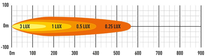 Lazer Linear 6 Elite lysbilde