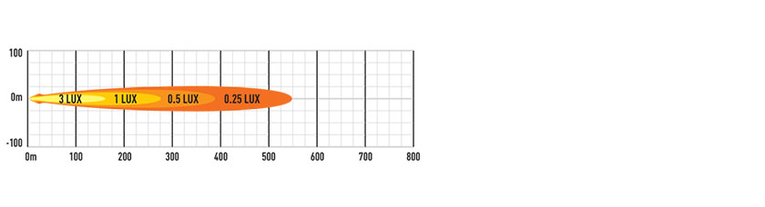 Lazer Triple-R 850 elite gen2 uten e-boost lysbilde diagram