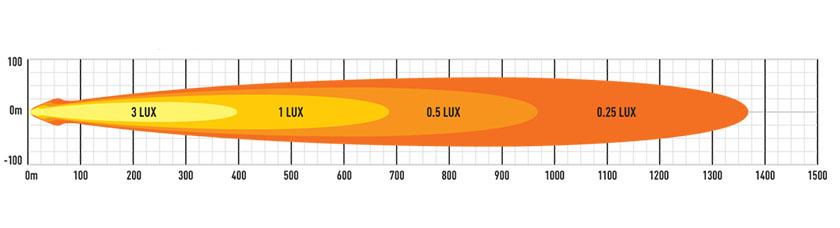 Lazer Triple-R 850 elite gen2 med e-boost lysbilde diagram