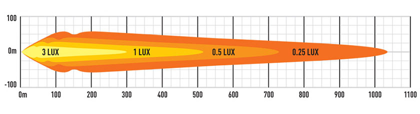 Lazer Triple-R 750 elite gen2 med e-boost lysbilde diagram