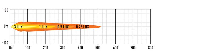 Lazer Triple-R 750 elite gen2 uten e-boost lysbilde diagram