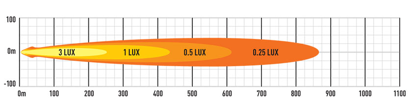 Lazer Triple-R 750 elite gen2 med e-boost lysbilde diagram