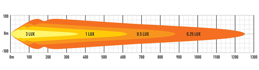 Lazer Triple-R 850 elite gen2 med e-boost lysbilde diagram