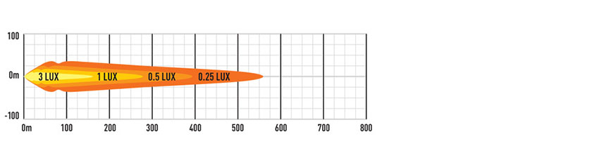 Lazer Triple-R 850 elite gen2 uten e-boost lysbilde diagram